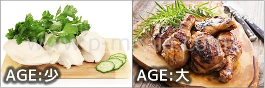 食品の調理法とAGE